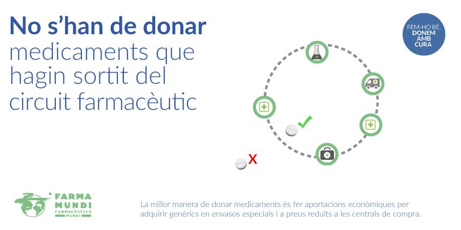Farmamundi llança a Barcelona la campanya de sensibilització '#DonemAmbCura' o 'Donacions responsables'